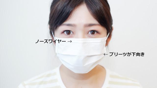 マスクの向き